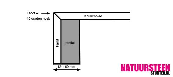 Marmer Keuken Plaat : natuursteenstunter-recht-verstek-plaatje-composiet-graniet